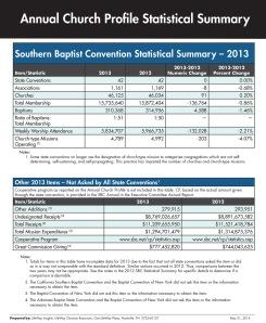 SBC Statistical Summary 2013