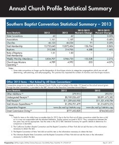 SBC Statistical Summary 2013